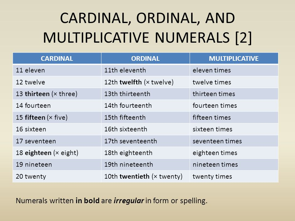 CARDINAL, ORDINAL, AND MULTIPLICATIVE NUMERALS [2]